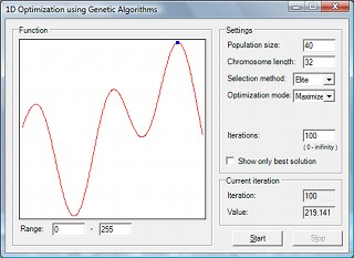 1D Function Optimization sample application